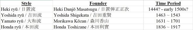 Kyusen List02