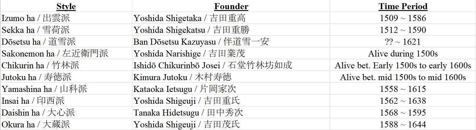 Kyusen List03